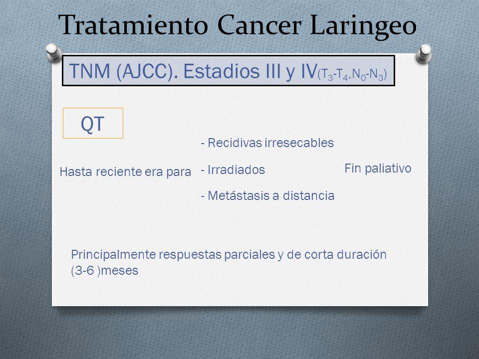 Tratamiento Cancer Laringeo TNM (AJCC).