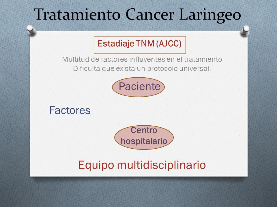 Tratamiento Cancer Laringeo Estadiaje TNM (AJCC) Multitud de factores influyentes en el tratamiento Dificulta que exista un protocolo universal.