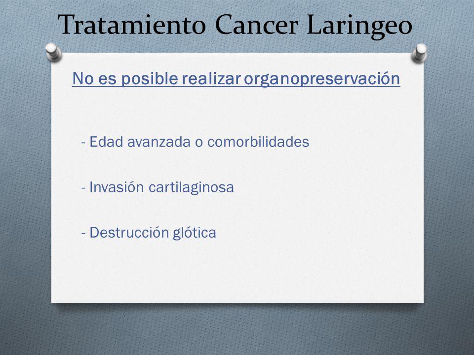 Tratamiento Cancer Laringeo - Edad avanzada o comorbilidades - Invasión cartilaginosa - Destrucción glótica No es posible realizar organopreservación