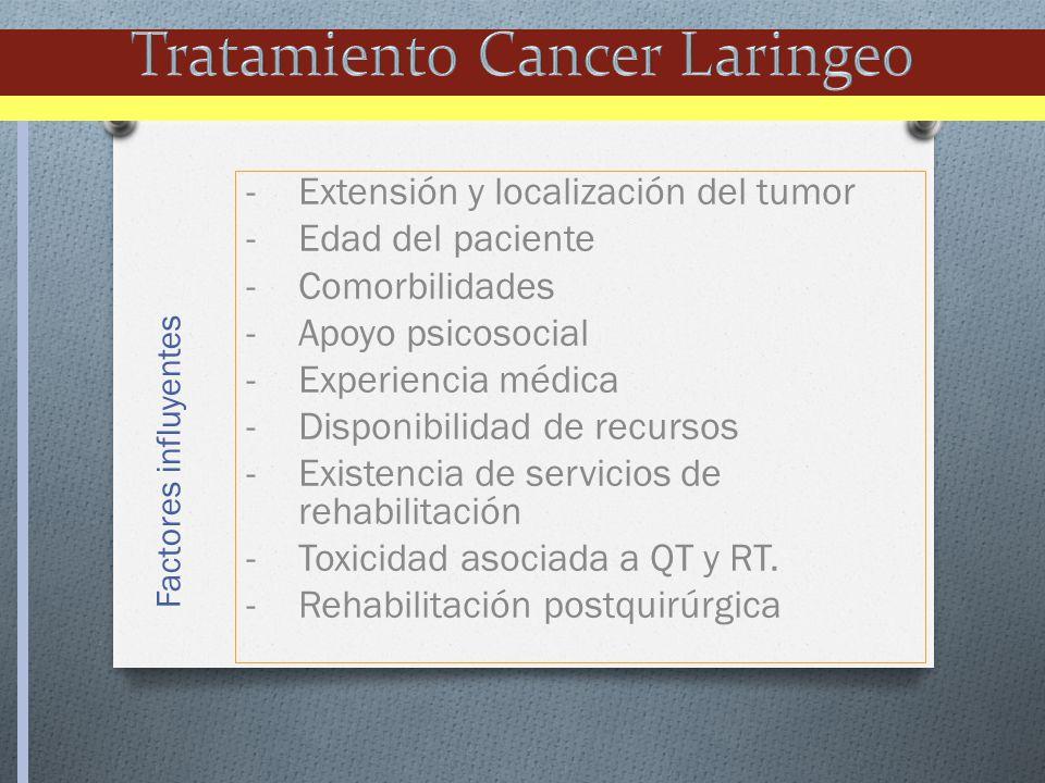 Factores influyentes -Extensión y localización del tumor -Edad del paciente -Comorbilidades -Apoyo psicosocial -Experiencia médica -Disponibilidad de recursos -Existencia de servicios de rehabilitación -Toxicidad asociada a QT y RT.