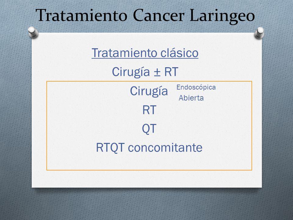 Tratamiento Cancer Laringeo Tratamiento clásico Cirugía ± RT Cirugía RT QT RTQT concomitante Endoscópica Abierta