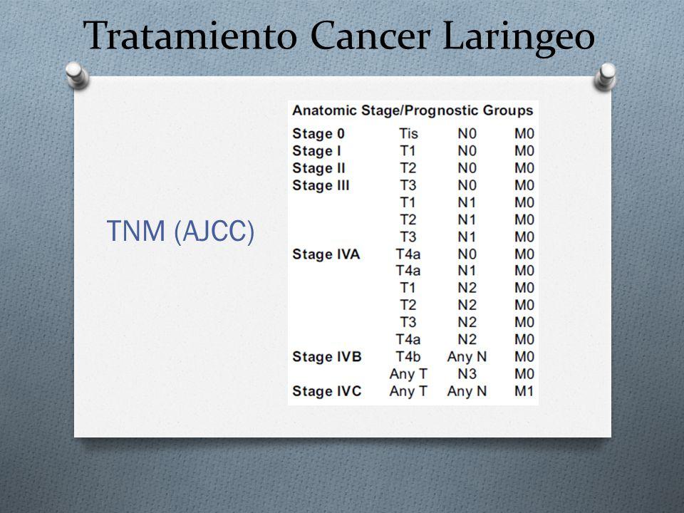 Tratamiento Cancer Laringeo TNM (AJCC)