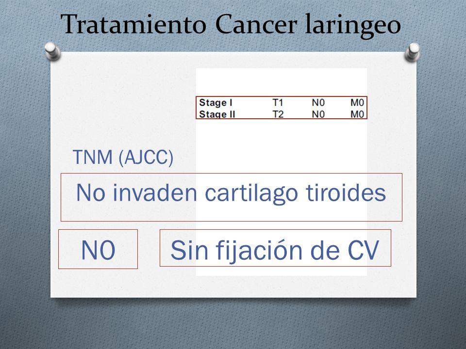 Tratamiento Cancer laringeo TNM (AJCC) N0 No invaden cartilago tiroides Sin fijación de CV