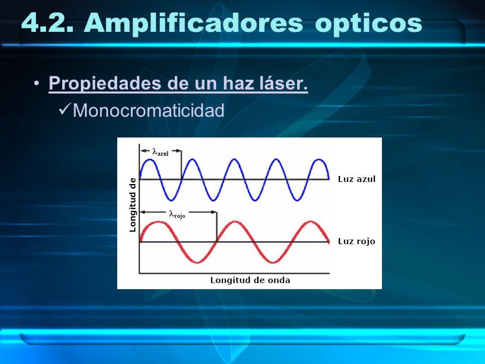 Propiedades de un haz láser. Monocromaticidad 4.2. Amplificadores opticos