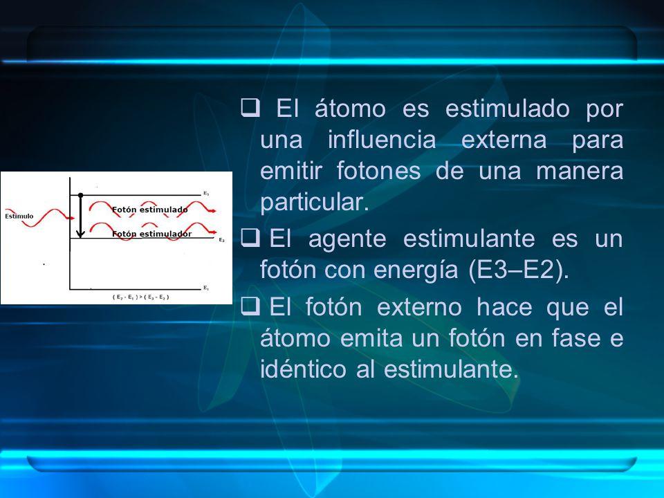 El átomo es estimulado por una influencia externa para emitir fotones de una manera particular. El agente estimulante es un fotón con energía (E3–E2).
