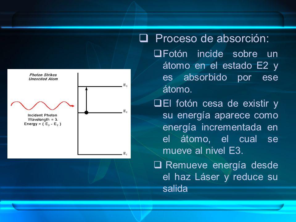 Proceso de absorción: Fotón incide sobre un átomo en el estado E2 y es absorbido por ese átomo. El fotón cesa de existir y su energía aparece como ene