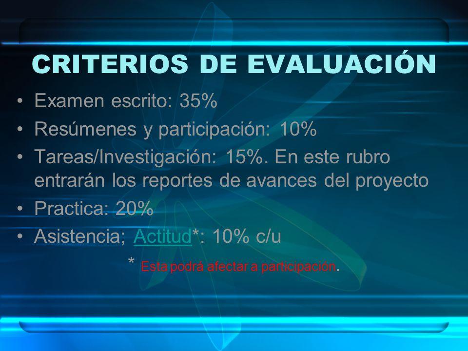 CRITERIOS DE EVALUACIÓN Examen escrito: 35% Resúmenes y participación: 10% Tareas/Investigación: 15%. En este rubro entrarán los reportes de avances d