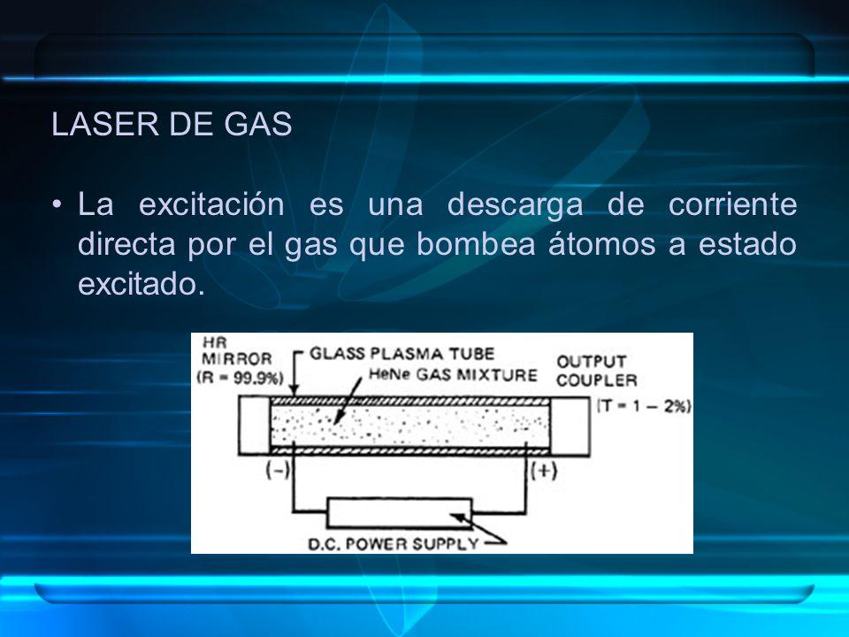 LASER DE GAS La excitación es una descarga de corriente directa por el gas que bombea átomos a estado excitado.