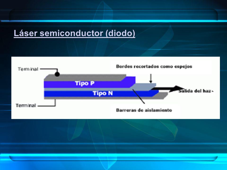 Láser semiconductor (diodo)