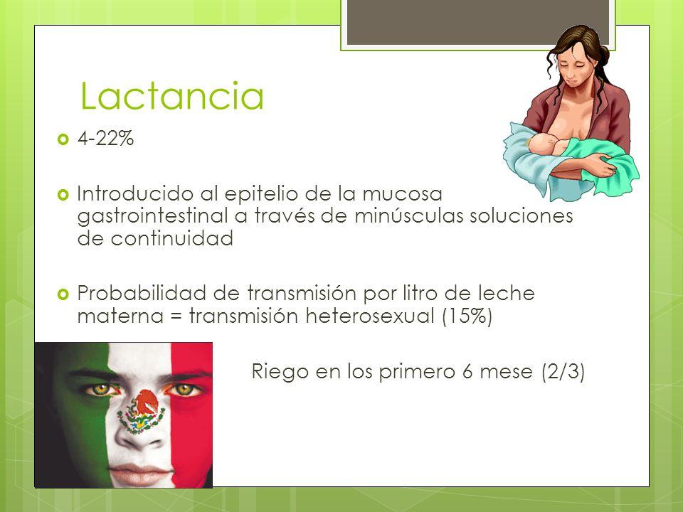 Lactancia 4-22% Introducido al epitelio de la mucosa gastrointestinal a través de minúsculas soluciones de continuidad Probabilidad de transmisión por