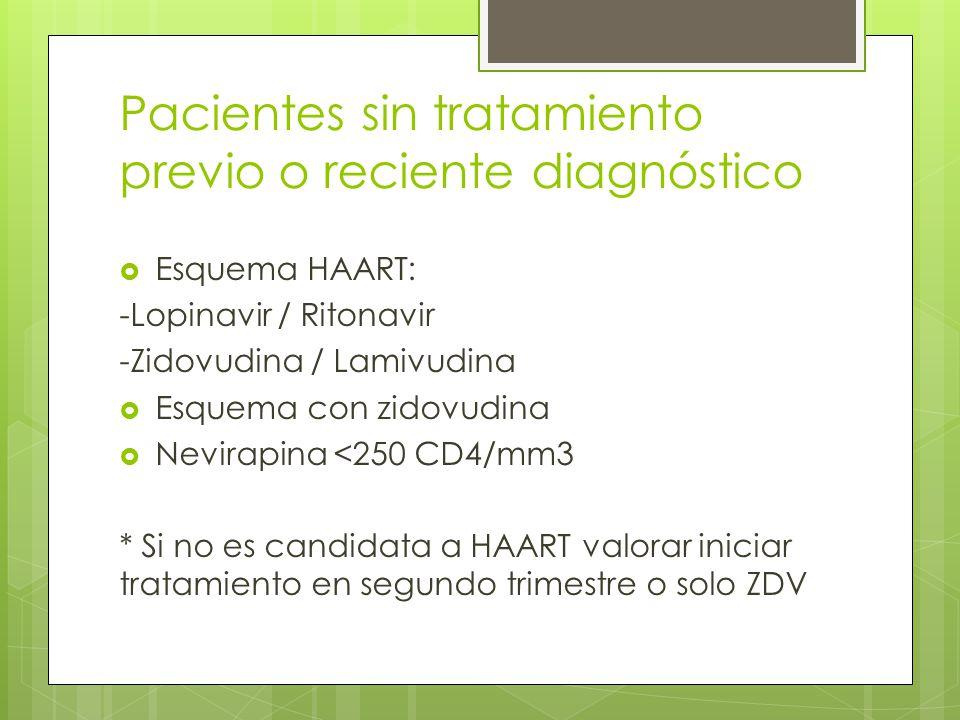 Pacientes sin tratamiento previo o reciente diagnóstico Esquema HAART: -Lopinavir / Ritonavir -Zidovudina / Lamivudina Esquema con zidovudina Nevirapi