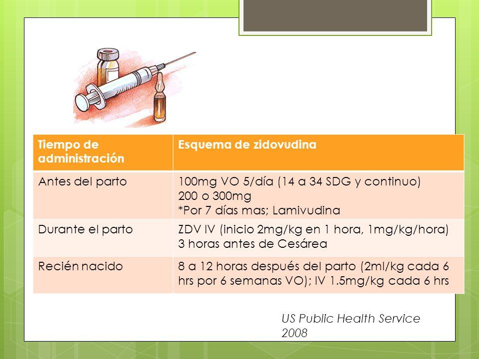 Tiempo de administración Esquema de zidovudina Antes del parto100mg VO 5/día (14 a 34 SDG y continuo) 200 o 300mg *Por 7 días mas; Lamivudina Durante