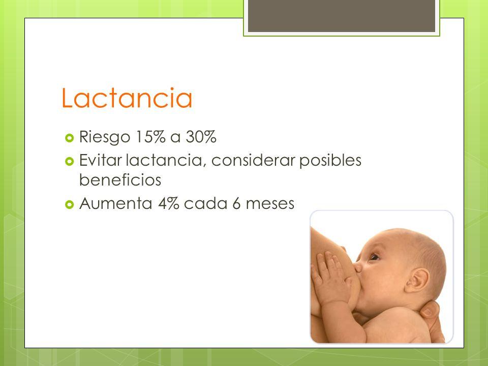 Lactancia Riesgo 15% a 30% Evitar lactancia, considerar posibles beneficios Aumenta 4% cada 6 meses