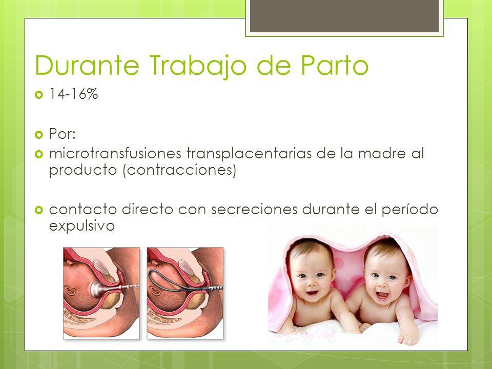 Durante Trabajo de Parto 14-16% Por: microtransfusiones transplacentarias de la madre al producto (contracciones) contacto directo con secreciones dur