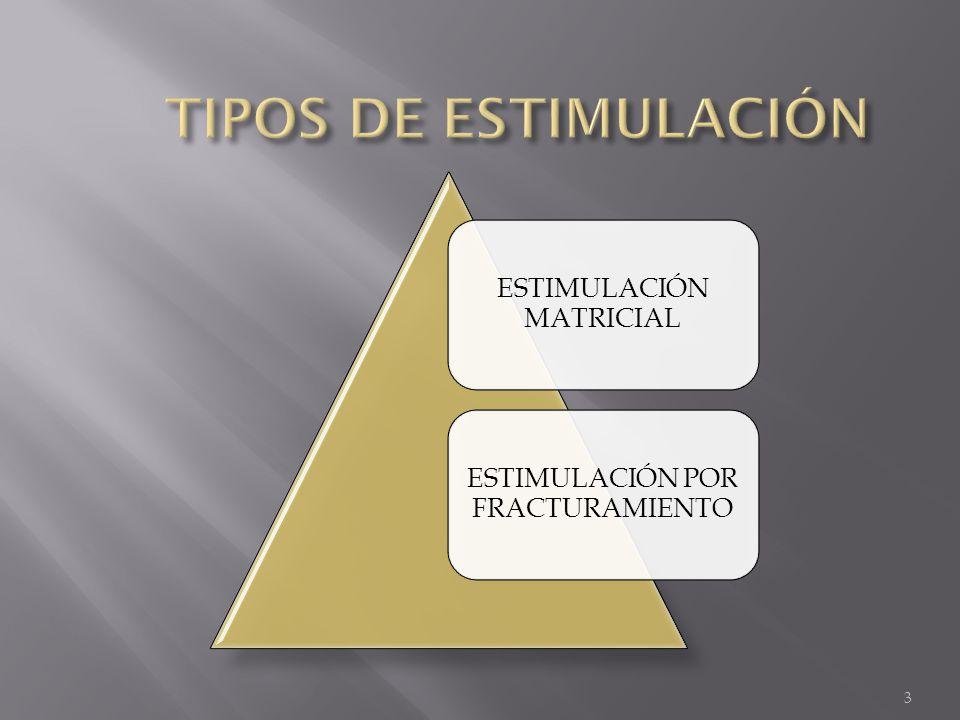 ESTIMULACIÓN MATRICIAL ESTIMULACIÓN POR FRACTURAMIENTO 3