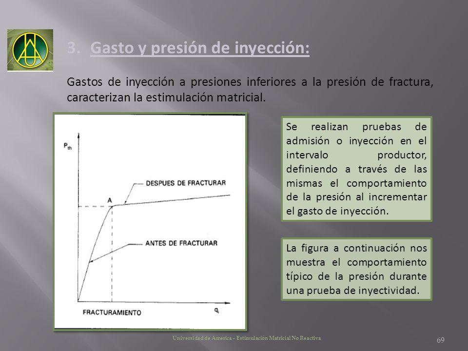 Universidad de America – Estimulación Matricial No Reactiva 3.Gasto y presión de inyección: Gastos de inyección a presiones inferiores a la presión de