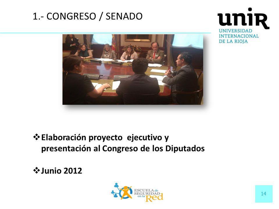 14 1.- CONGRESO / SENADO Elaboración proyecto ejecutivo y presentación al Congreso de los Diputados Junio 2012
