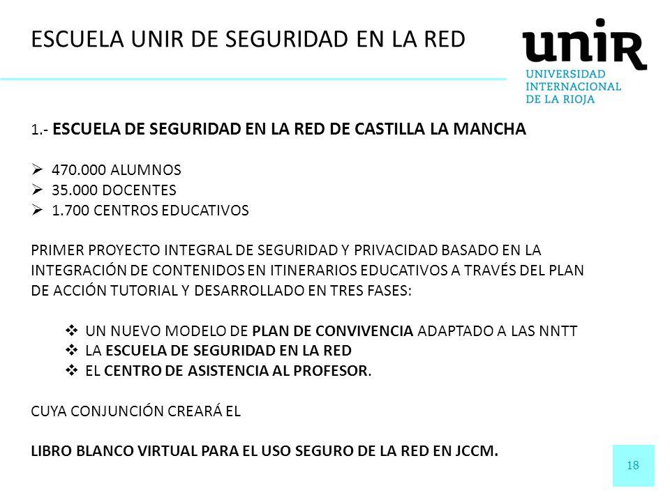 18 1.- ESCUELA DE SEGURIDAD EN LA RED DE CASTILLA LA MANCHA 470.000 ALUMNOS 35.000 DOCENTES 1.700 CENTROS EDUCATIVOS PRIMER PROYECTO INTEGRAL DE SEGUR