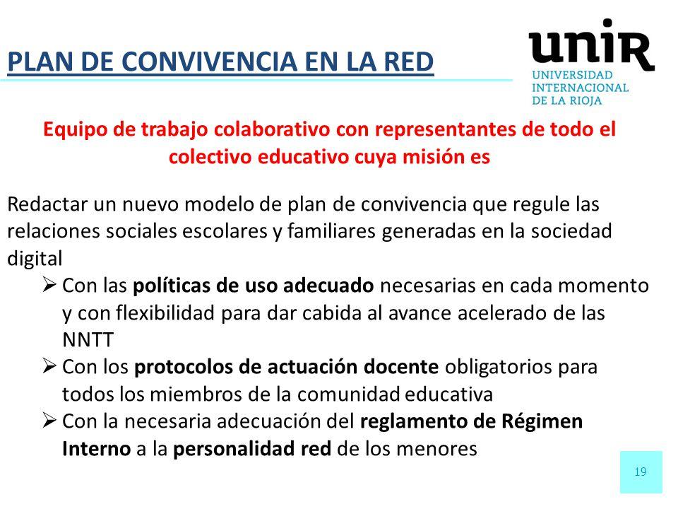 19 PLAN DE CONVIVENCIA EN LA RED Equipo de trabajo colaborativo con representantes de todo el colectivo educativo cuya misión es Redactar un nuevo mod