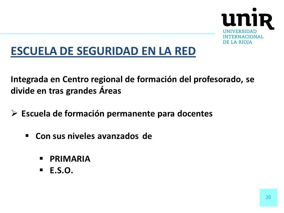20 ESCUELA DE SEGURIDAD EN LA RED Integrada en Centro regional de formación del profesorado, se divide en tras grandes Áreas Escuela de formación perm