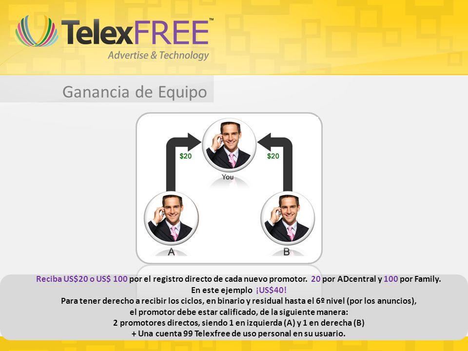 Ganancia de Equipo Reciba US$20 o US$ 100 por el registro directo de cada nuevo promotor.
