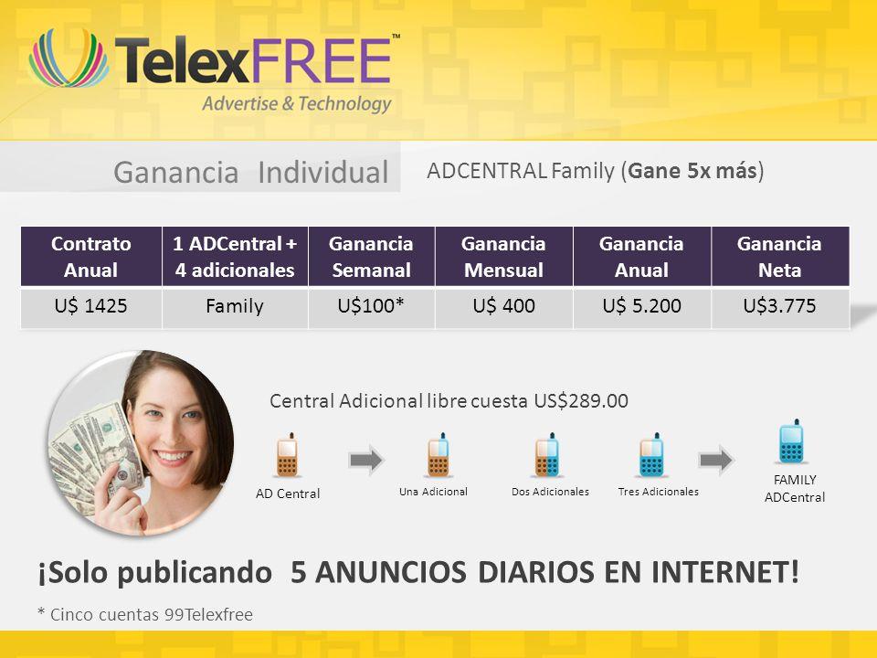 Ganancia Individual Software TelexFREE El servicio Telexfree – US$49.90: Tecnología VoiP que permite llamadas para teléfonos fijos y celulares en Brasil y más 40 países.