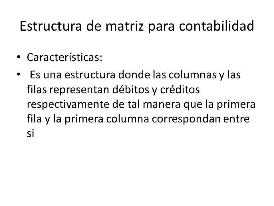 Estructura de matriz para contabilidad Características: Es una estructura donde las columnas y las filas representan débitos y créditos respectivament