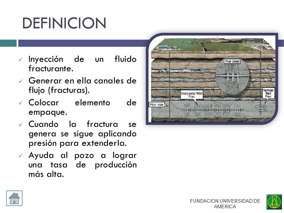 FUNDACION UNIVERSIDAD DE AMERICA ORIENTACIÓN DE LA FRACTURA Puede ser: