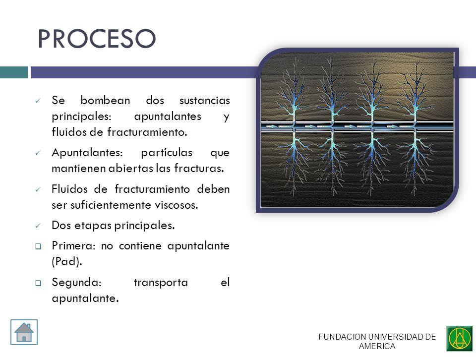 Todos los procedimientos de diseño se basan en que la columna inyectada se divide en dos partes.