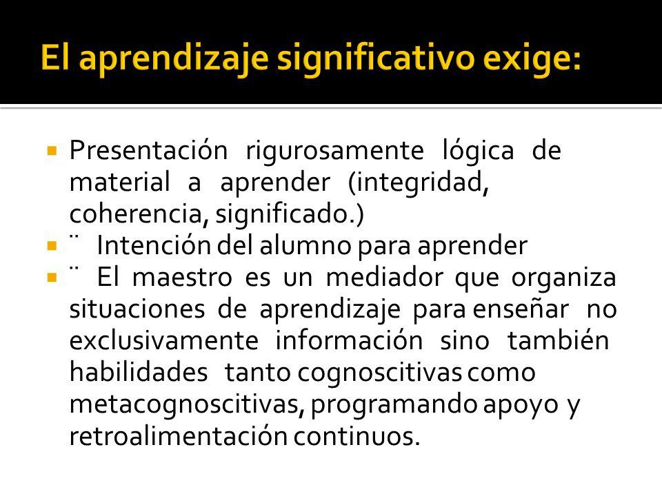 Presentación rigurosamente lógica de material a aprender (integridad, coherencia, significado.) ¨ Intención del alumno para aprender ¨ El maestro es u