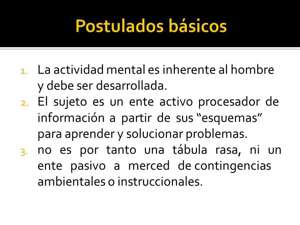 1. La actividad mental es inherente al hombre y debe ser desarrollada. 2. El sujeto es un ente activo procesador de información a partir de sus esquem