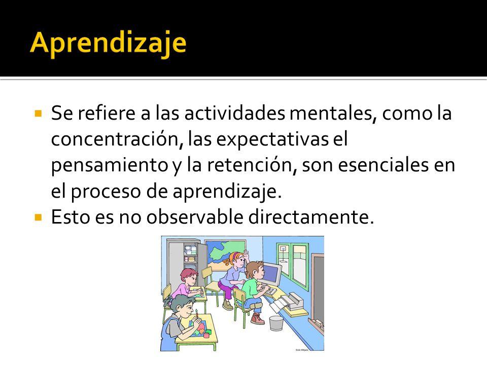 Se refiere a las actividades mentales, como la concentración, las expectativas el pensamiento y la retención, son esenciales en el proceso de aprendiz