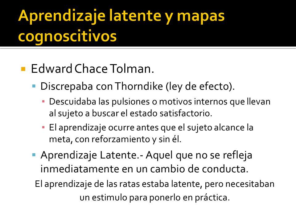 Edward Chace Tolman. Discrepaba con Thorndike (ley de efecto). Descuidaba las pulsiones o motivos internos que llevan al sujeto a buscar el estado sat