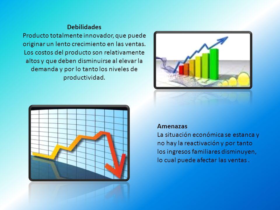 Debilidades Producto totalmente innovador, que puede originar un lento crecimiento en las ventas. Los costos del producto son relativamente altos y qu
