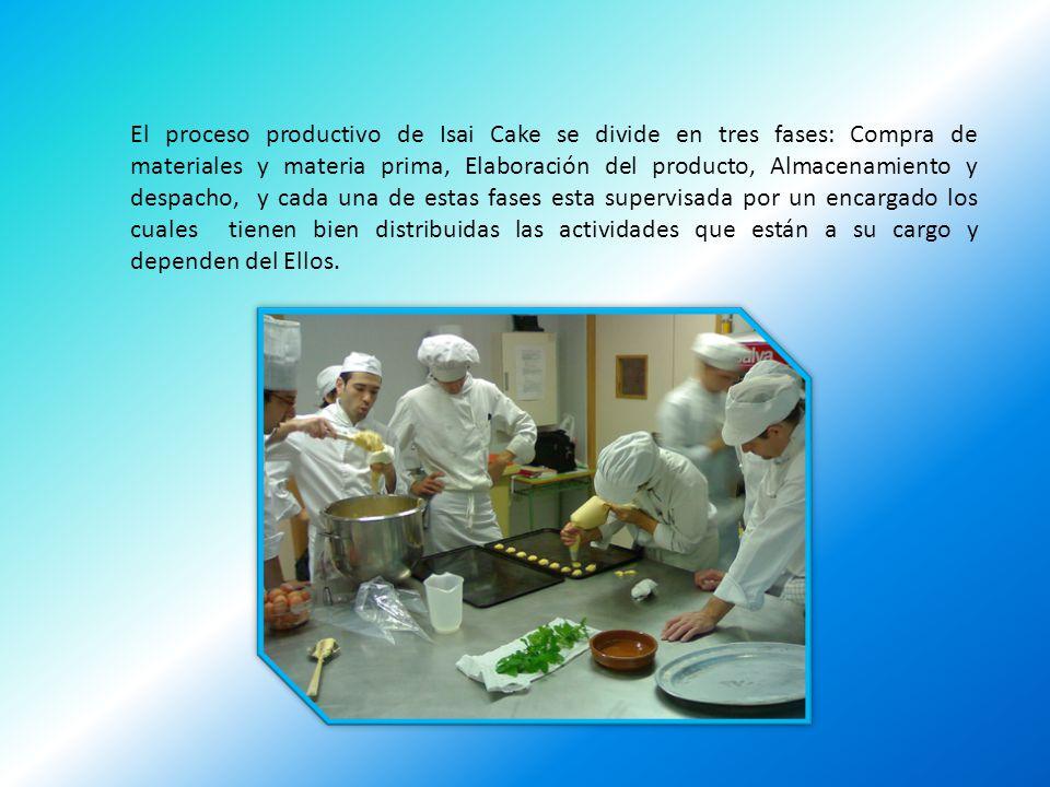 El proceso productivo de Isai Cake se divide en tres fases: Compra de materiales y materia prima, Elaboración del producto, Almacenamiento y despacho,