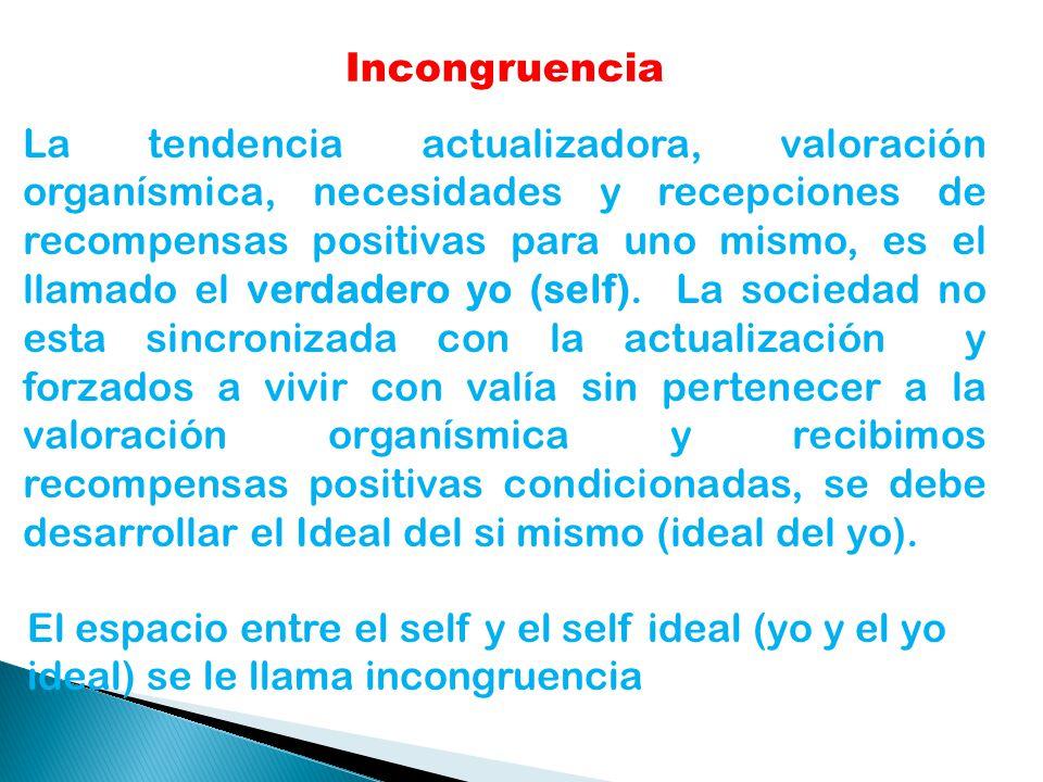 Incongruencia La tendencia actualizadora, valoración organísmica, necesidades y recepciones de recompensas positivas para uno mismo, es el llamado el verdadero yo (self).