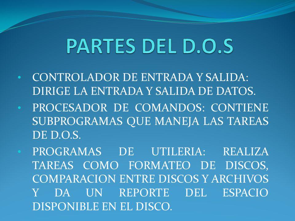 CONTROLADOR DE ENTRADA Y SALIDA: DIRIGE LA ENTRADA Y SALIDA DE DATOS. PROCESADOR DE COMANDOS: CONTIENE SUBPROGRAMAS QUE MANEJA LAS TAREAS DE D.O.S. PR