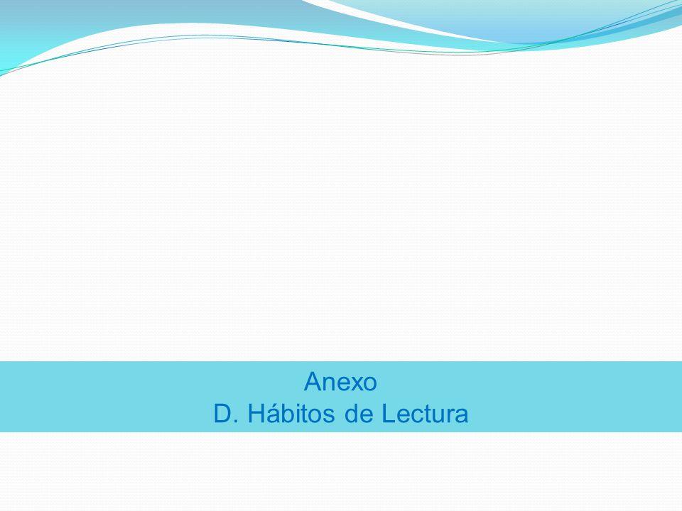Anexo D. Hábitos de Lectura