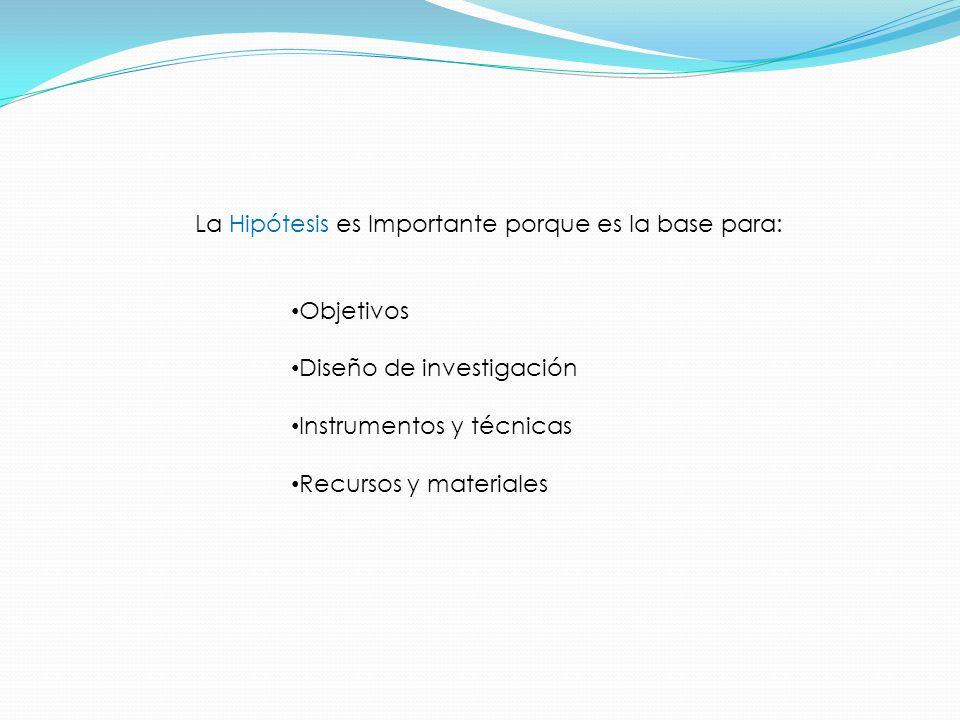 La Hipótesis es Importante porque es la base para: Objetivos Diseño de investigación Instrumentos y técnicas Recursos y materiales