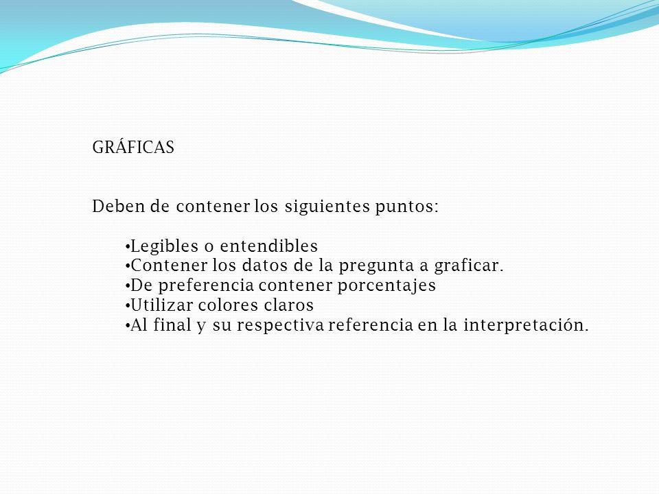 GRÁFICAS Deben de contener los siguientes puntos: Legibles o entendibles Contener los datos de la pregunta a graficar.
