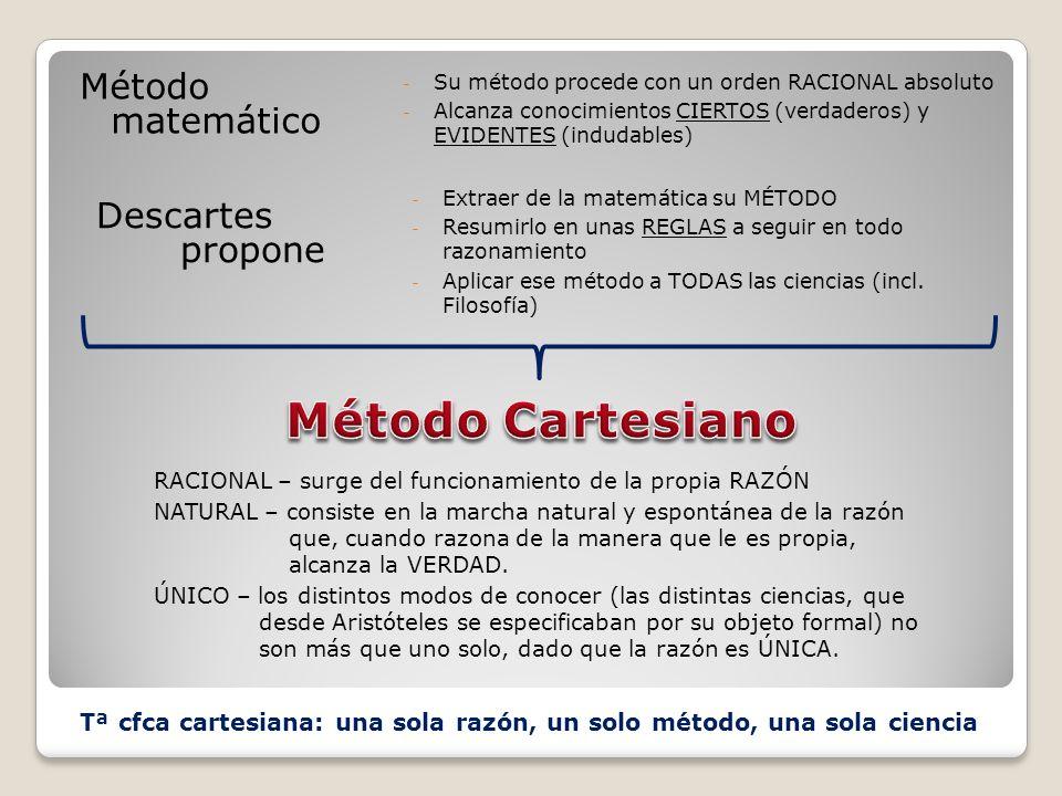 Método matemático - Su método procede con un orden RACIONAL absoluto - Alcanza conocimientos CIERTOS (verdaderos) y EVIDENTES (indudables) - Extraer d