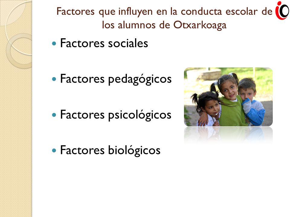 Factores que influyen en la conducta escolar de los alumnos de Otxarkoaga Factores sociales Factores pedagógicos Factores psicológicos Factores biológ