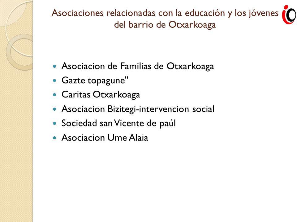 Asociaciones relacionadas con la educación y los jóvenes del barrio de Otxarkoaga Asociacion de Familias de Otxarkoaga Gazte topagune