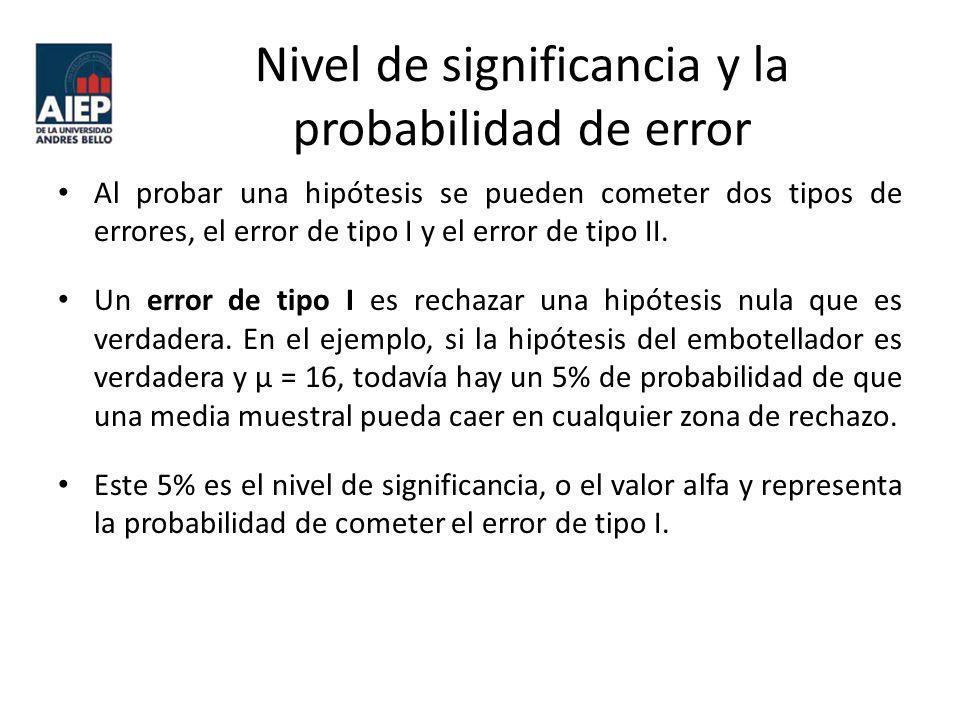 Nivel de significancia y la probabilidad de error Al probar una hipótesis se pueden cometer dos tipos de errores, el error de tipo I y el error de tip