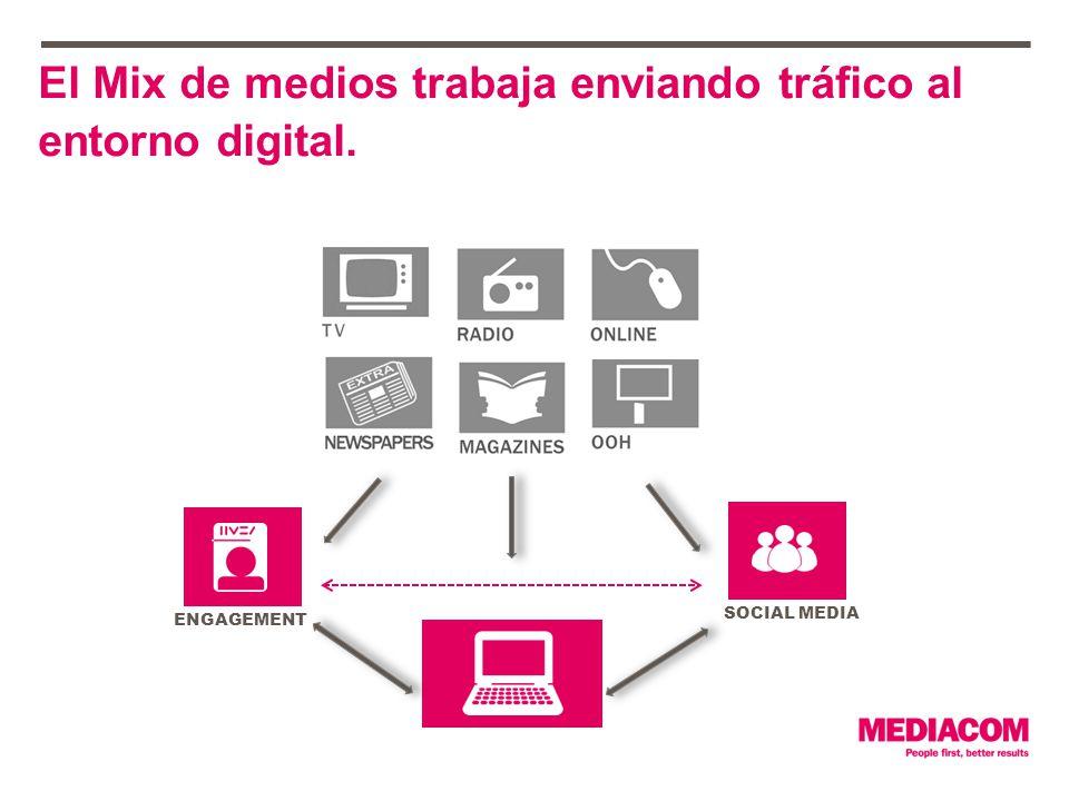 El Mix de medios trabaja enviando tráfico al entorno digital. SOCIAL MEDIA ENGAGEMENT