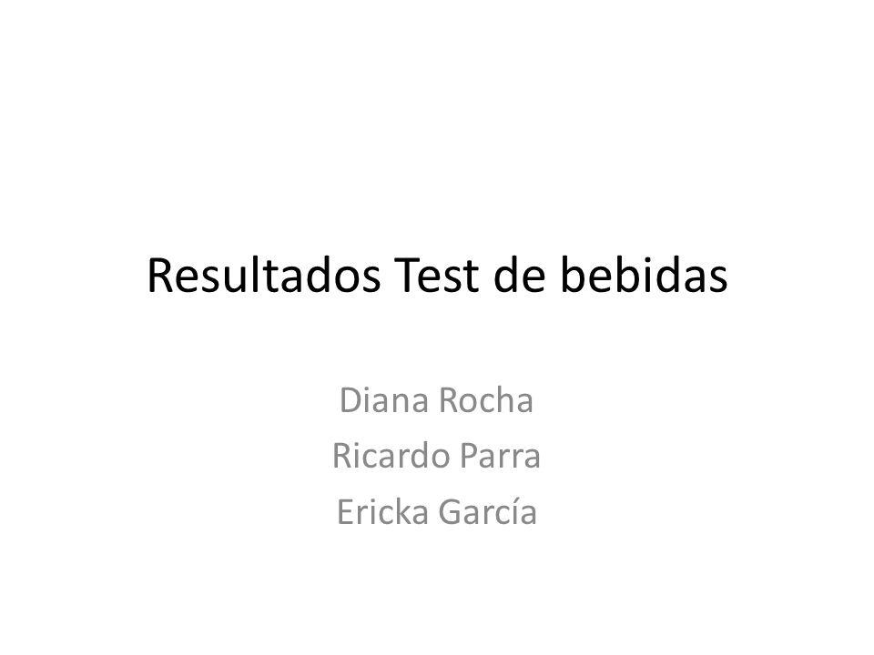 Resultados Test de bebidas Diana Rocha Ricardo Parra Ericka García