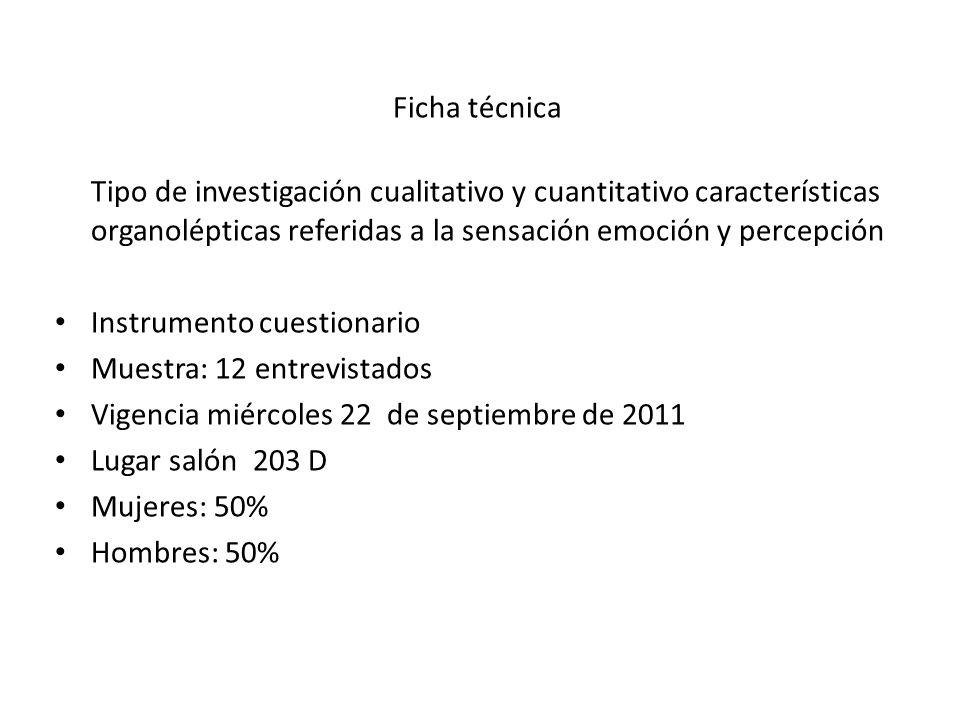 Ficha técnica Tipo de investigación cualitativo y cuantitativo características organolépticas referidas a la sensación emoción y percepción Instrument