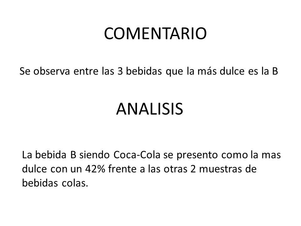 Se observa entre las 3 bebidas que la más dulce es la B ANALISIS COMENTARIO La bebida B siendo Coca-Cola se presento como la mas dulce con un 42% fren