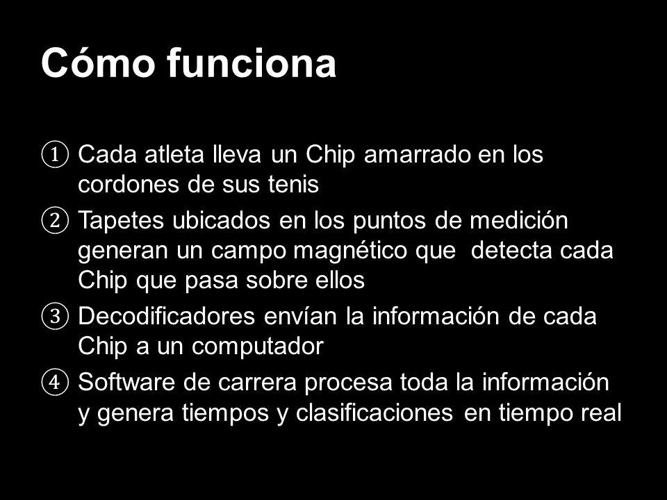 El sistema Chip de carrera Tapetes y decodificador