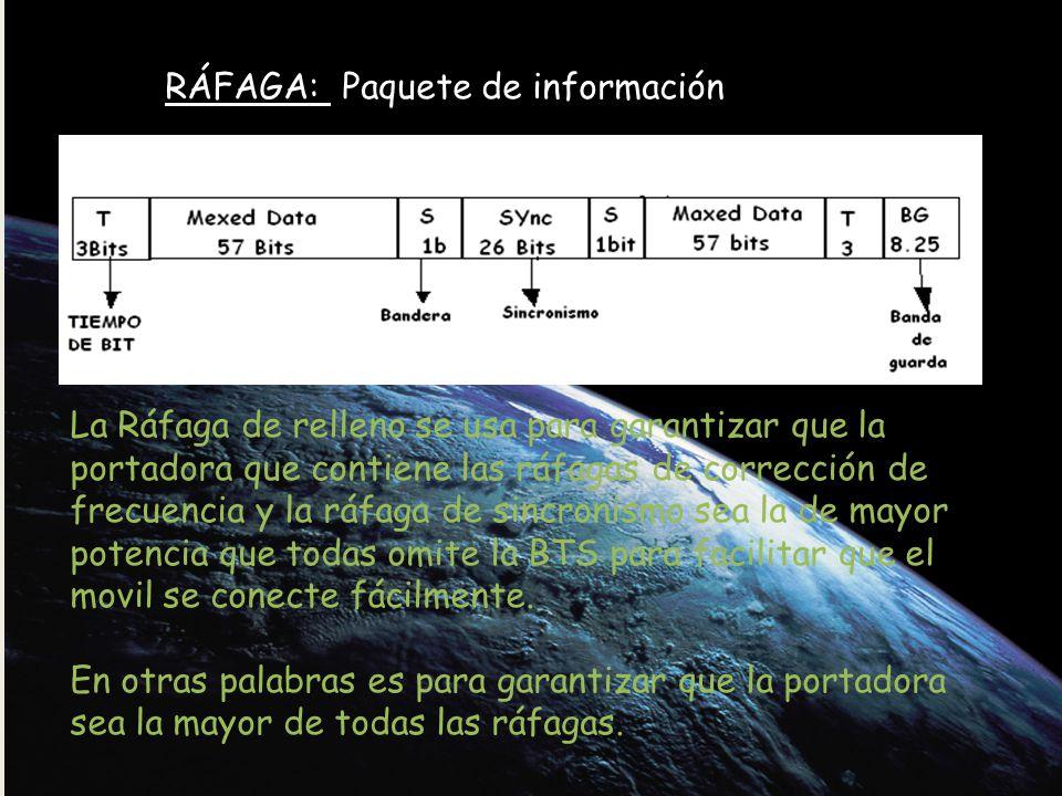 PRINCIPIO CELULAR Reutilizaci ó n de frecuencias PRINCIPIO CELULAR Reutilizaci ó n de frecuencias = = RÁFAGA: Paquete de información La Ráfaga de rell